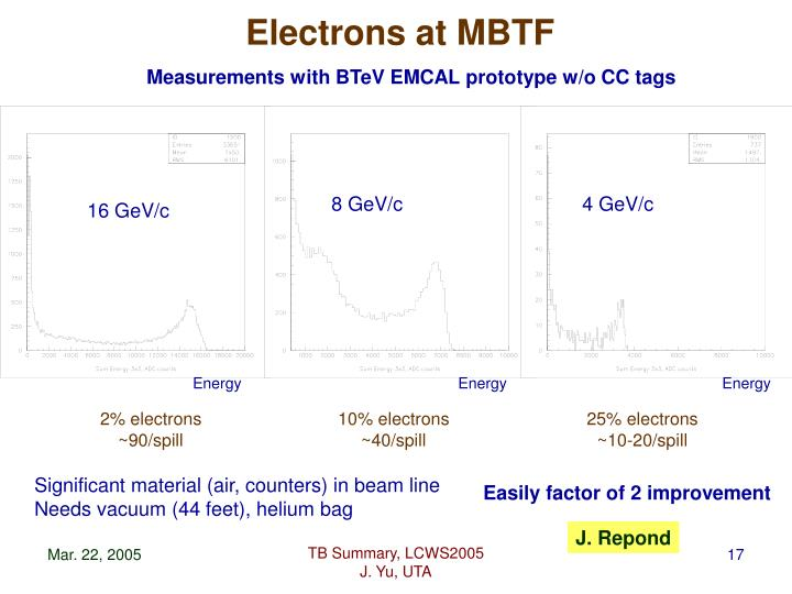 Electrons at MBTF