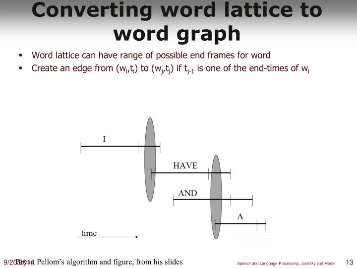 Converting word lattice to word graph