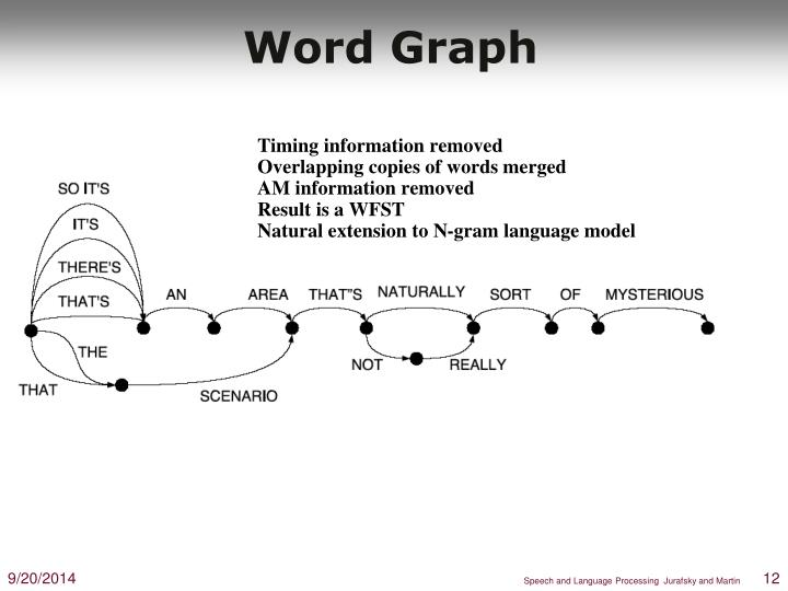 Word Graph