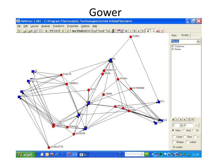 Gower