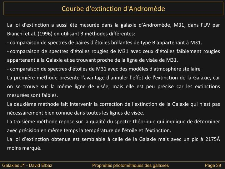 Courbe d'extinction d'Andromède