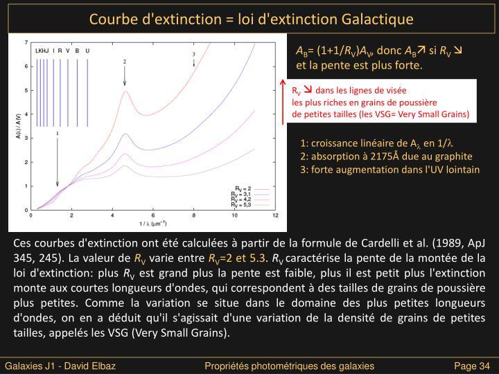 Courbe d'extinction = loi d'extinction Galactique