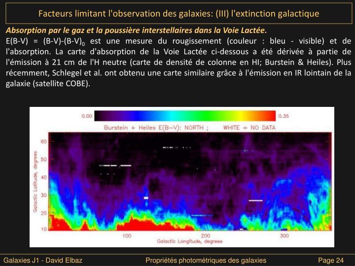Facteurs limitant l'observation des galaxies: (III) l'extinction galactique