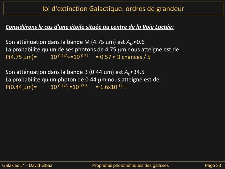 loi d'extinction Galactique: ordres de grandeur