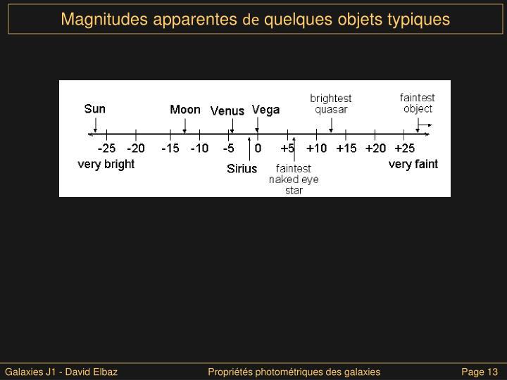 Magnitudes apparentes