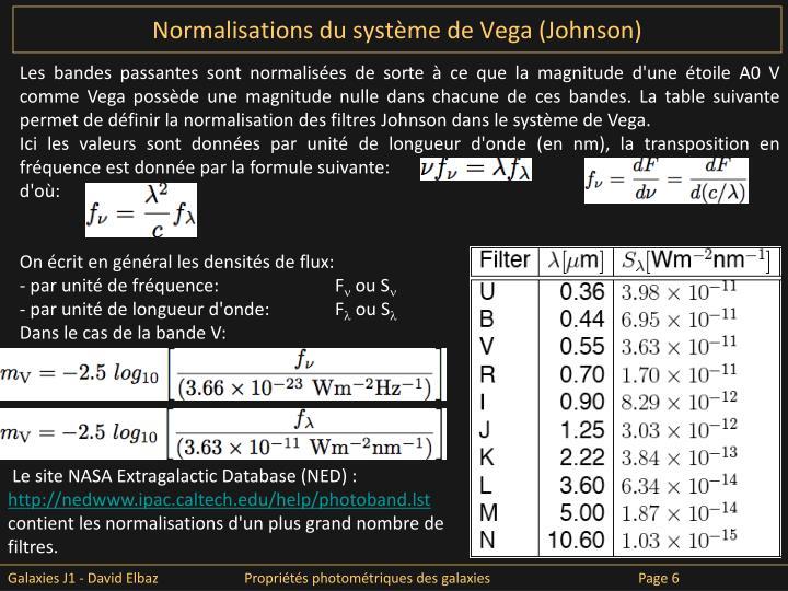 Normalisations du système de Vega (Johnson)