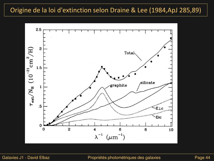Origine de la loi d'extinction selon Draine & Lee (1984,ApJ 285,89)