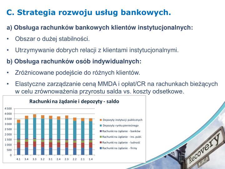 C. Strategia rozwoju usług bankowych.