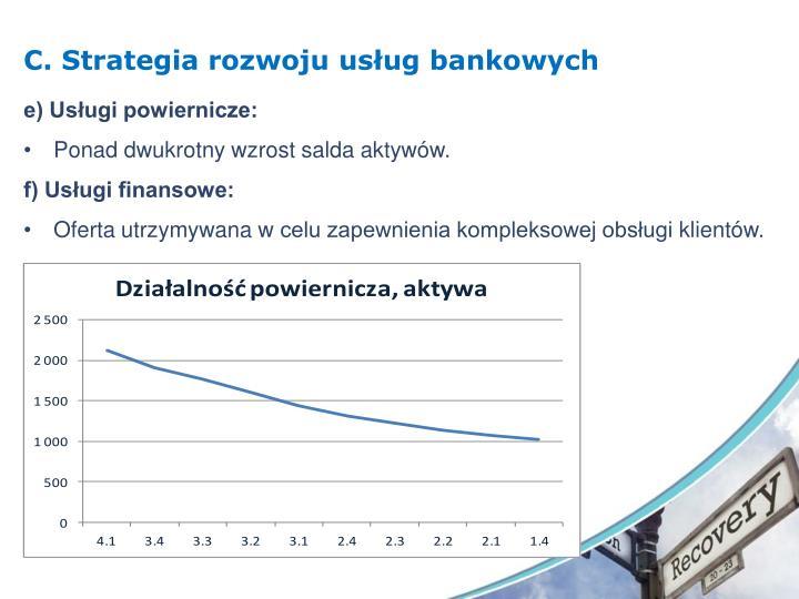 C. Strategia rozwoju usług bankowych