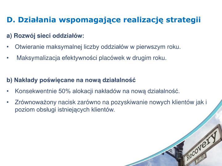 D. Działania wspomagające realizację strategii