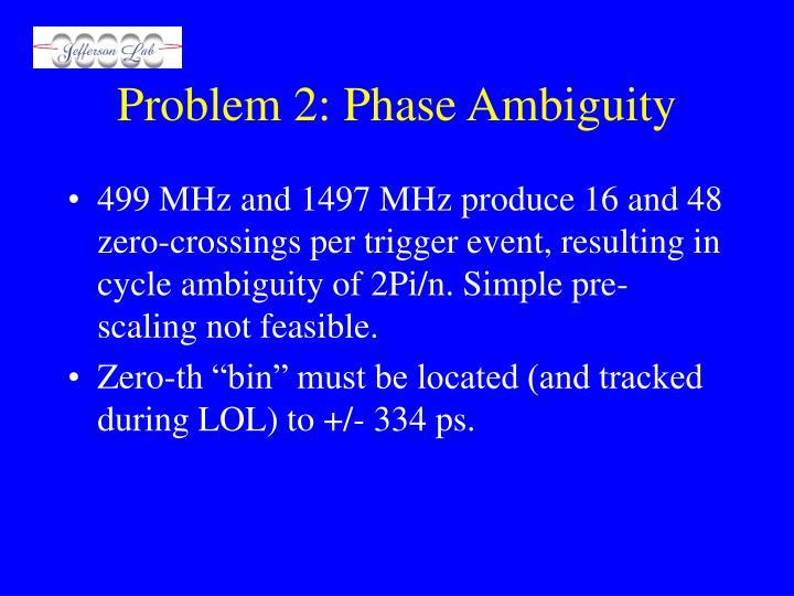Problem 2: Phase Ambiguity