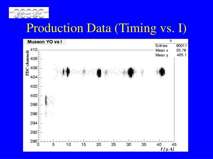Production Data (Timing vs. I)