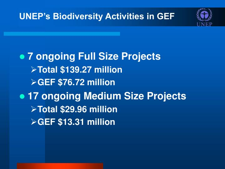 UNEP's Biodiversity Activities in GEF