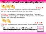 pbl cross curricular grading options