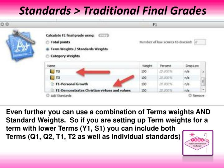 Standards > Traditional Final Grades