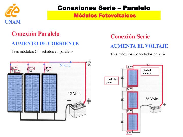Conexiones Serie – Paralelo