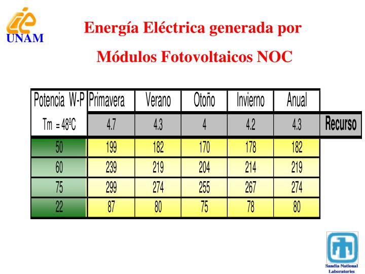 Energía Eléctrica generada por
