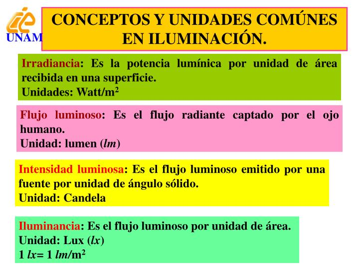 CONCEPTOS Y UNIDADES COMÚNES  EN ILUMINACIÓN.