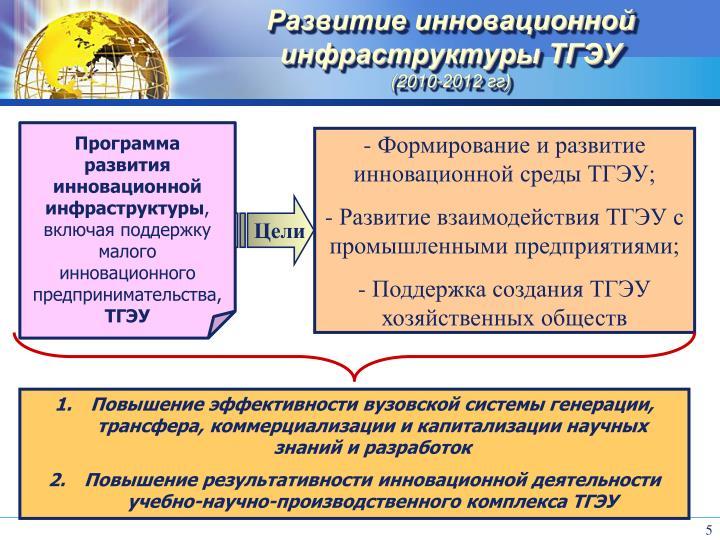 Развитие инновационной инфраструктуры ТГЭУ