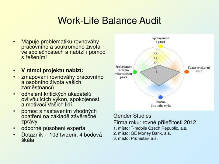 Work-Life Balance Audit