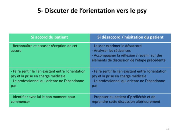 5- Discuter de l'orientation vers le psy