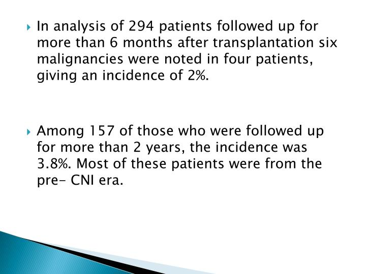 In analysis of 294 patients followed up for more than 6 months after transplantation six malignancies were noted in four patients, giving an incidence of 2%.