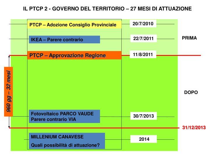 IL PTCP 2 - GOVERNO DEL TERRITORIO – 27 MESI DI ATTUAZIONE