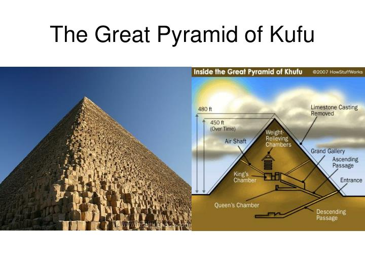 The Great Pyramid of Kufu