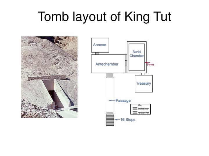 Tomb layout of King Tut