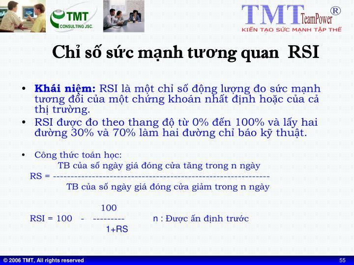 Chỉ số sức mạnh tương quan  RSI