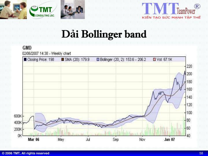 Dải Bollinger band