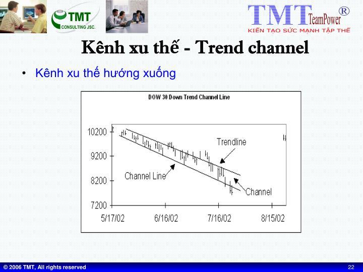 Kênh xu thế - Trend channel