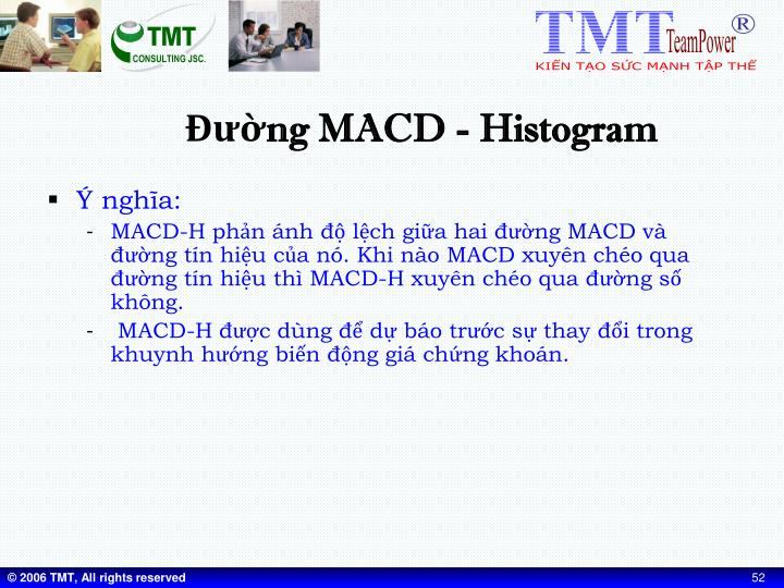 Đường MACD - Histogram