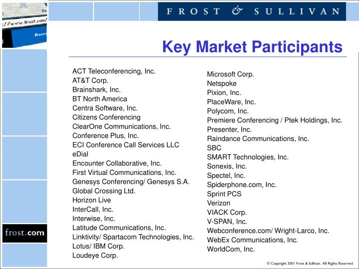 Key Market Participants
