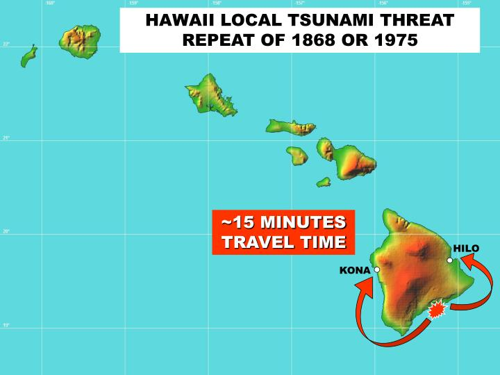HAWAII LOCAL TSUNAMI THREAT