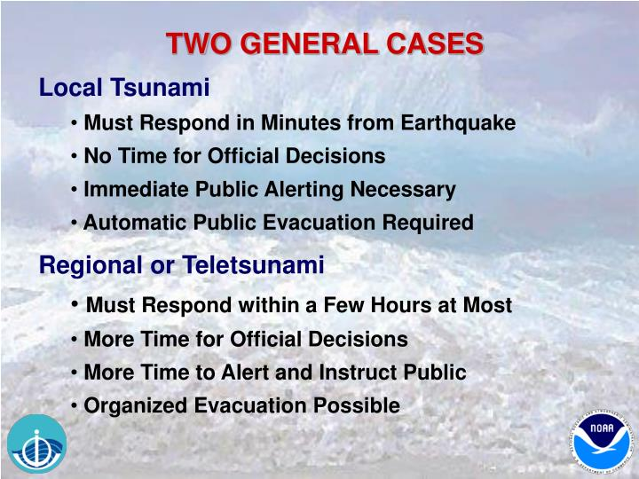 TWO GENERAL CASES