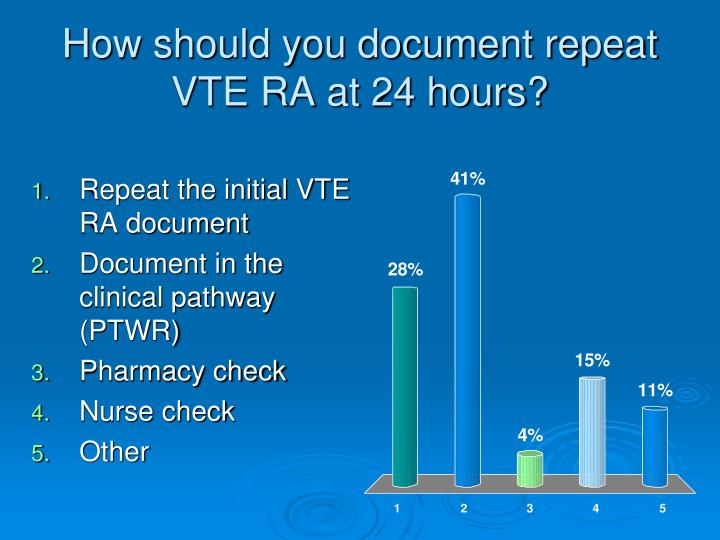 How should you document repeat VTE RA at 24 hours?