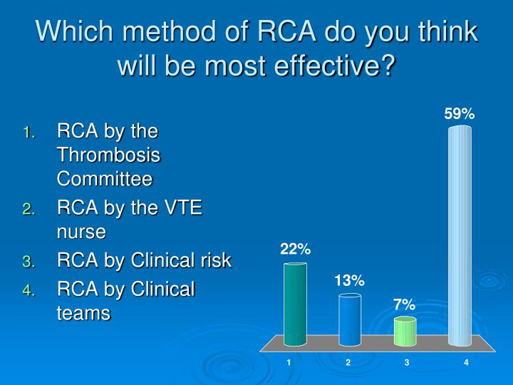 Which method of RCA do you think will be most effective?
