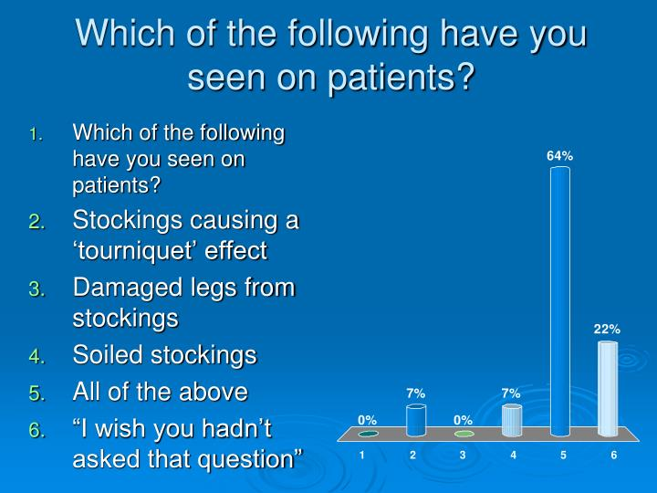Which of the following have you seen on patients?
