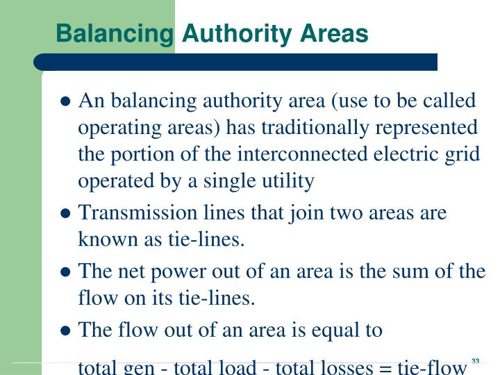 Balancing Authority Areas