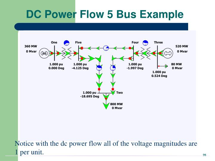 DC Power Flow 5 Bus Example