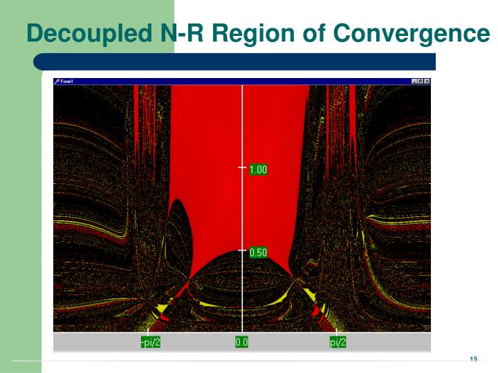 Decoupled N-R Region of Convergence