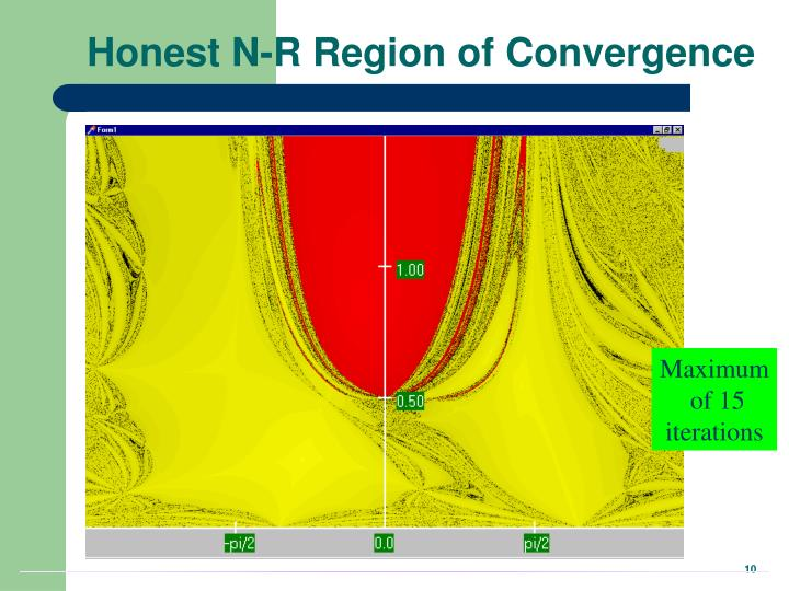 Honest N-R Region of Convergence