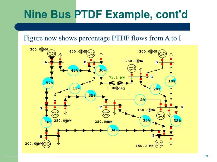 Nine Bus PTDF Example, cont'd