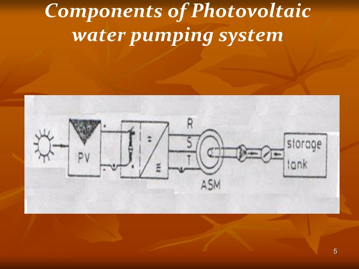 Components of Photovoltaic water pumping system