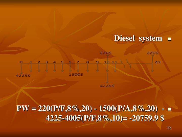 Diesel  system