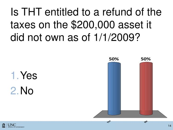 Is THT entitled to a refund of the taxes on the $200,000 asset it did not own as of 1/1/2009?