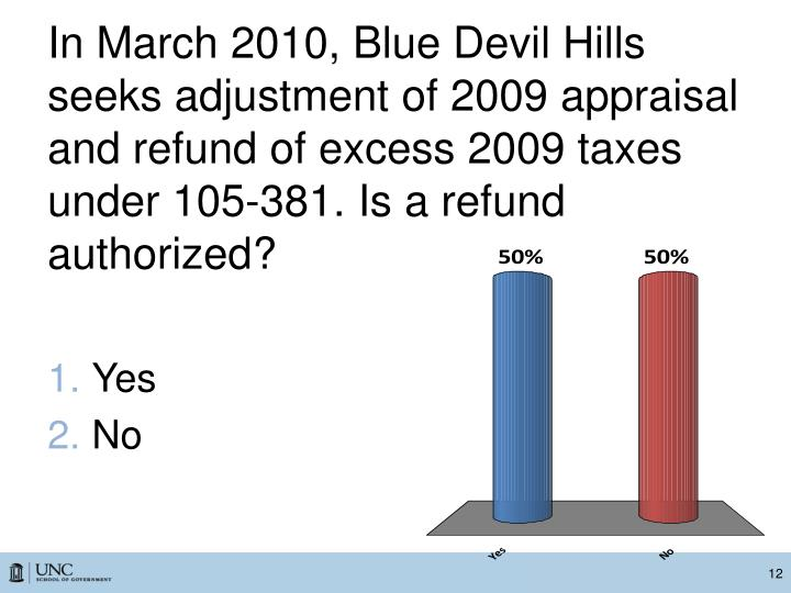 In March 2010, Blue Devil Hills seeks adjustment of 2009 appraisal and refund of excess 2009 taxes under 105-381. Is a refund authorized?