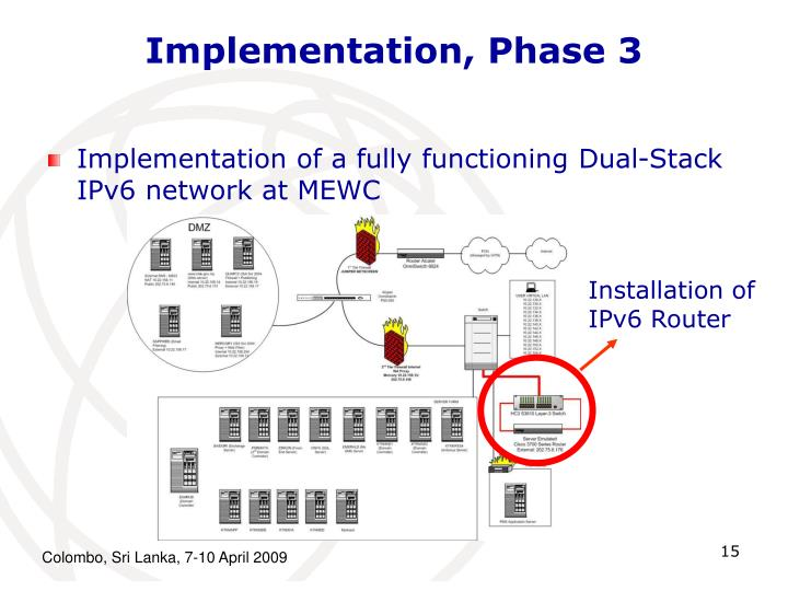 Implementation, Phase 3