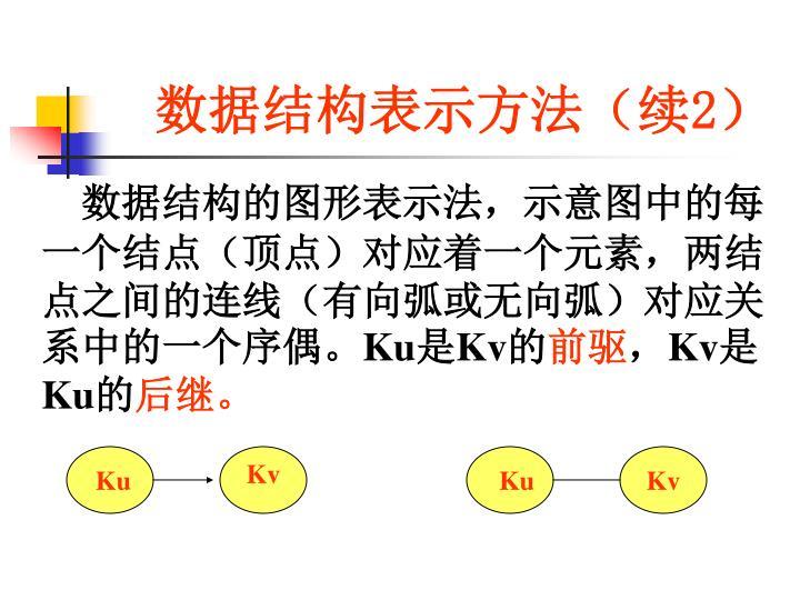 数据结构表示方法(续